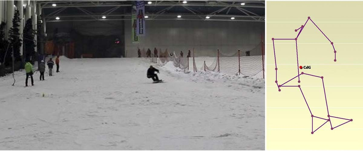 Skate para entrenamientos de snow sin nieve