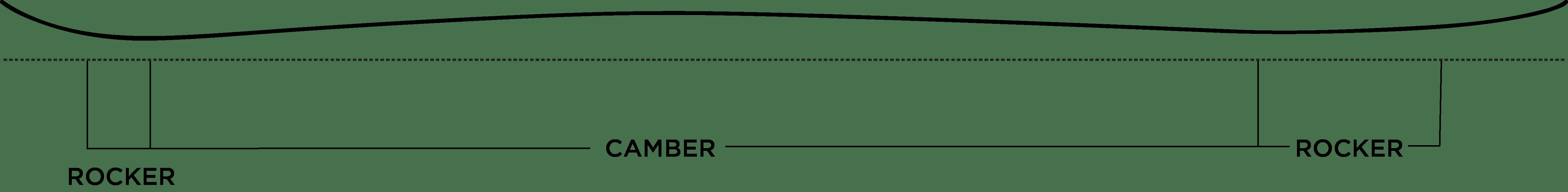 camber splitboard